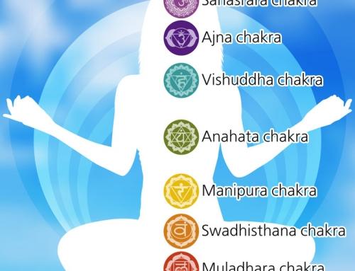 Vishuddhi – Le chakra de la gorge