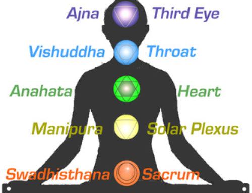 Ajna, le chakra du troisième oeil
