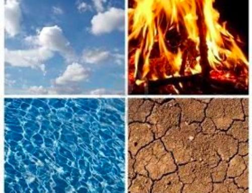 Les cinq éléments: éléments constitutifs de la nature